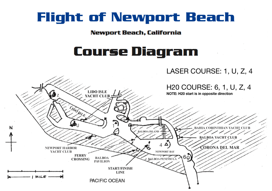 Course Diagram